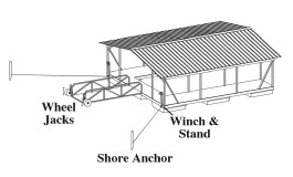 Cable-and-Winch-Anchoring-2